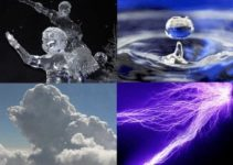 Four Fundamental States Of Matter Explained