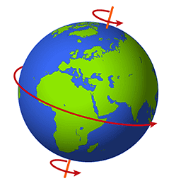 earth's-axis-of-rotation
