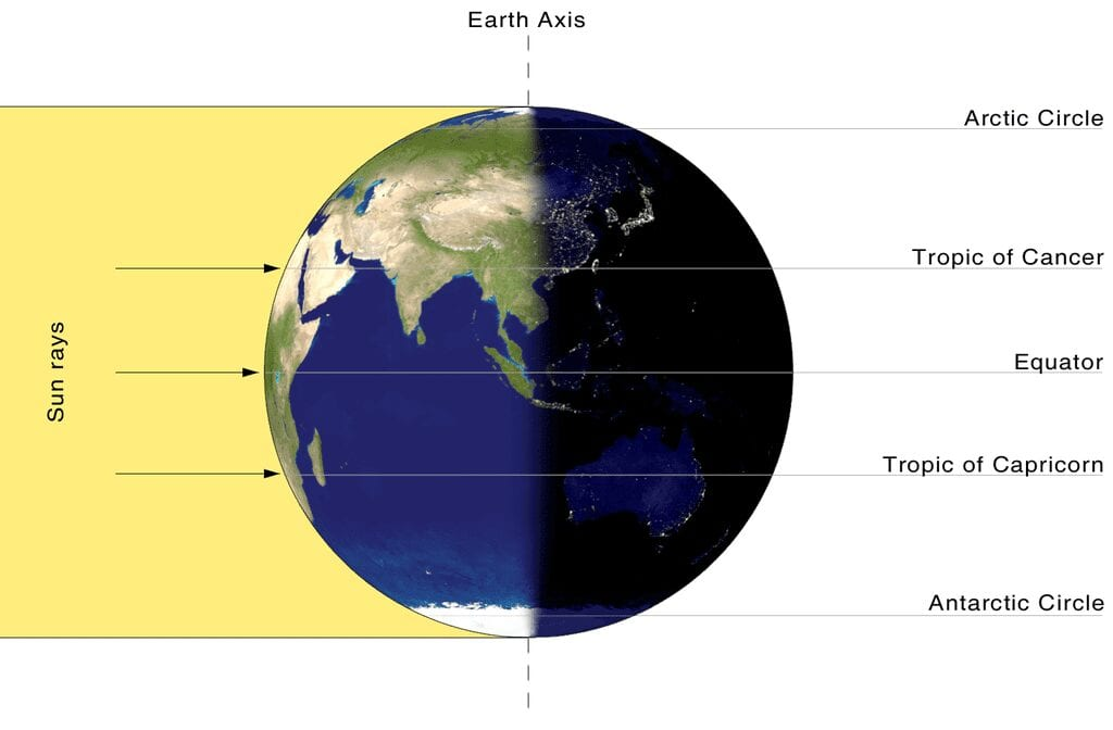 equal-day-and-night-during-first-day-of-fall-or-spring