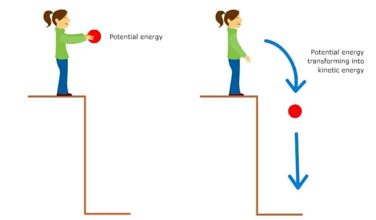 gravitational-potential-energy-example-with-diagram
