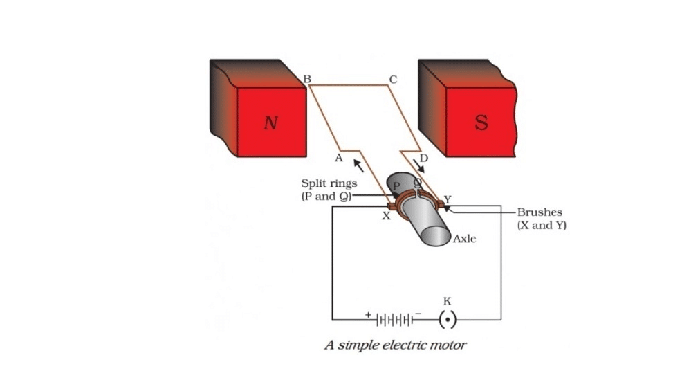 How-do-electric-motor-works