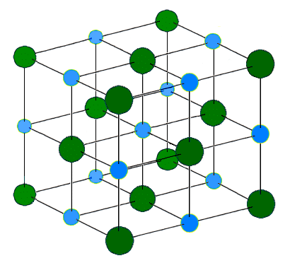 sodium-chloride-ionic-crystal-structure