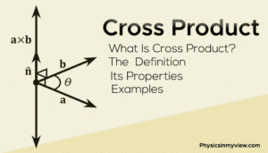cross-product-definition-properties-examples